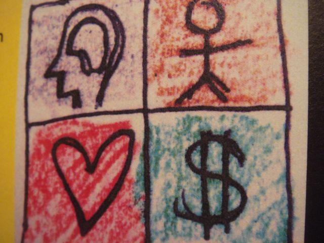 Mind, Body, Spirit, Money, HQ